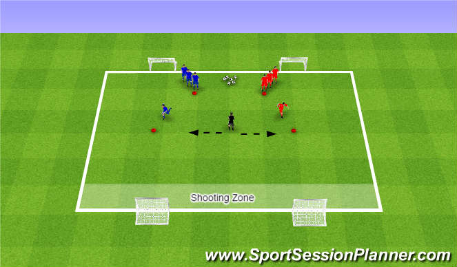 Football/Soccer Session Plan Drill (Colour): 1v1 From Air to Goal