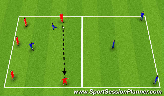 Football/Soccer Session Plan Drill (Colour): Transition Boxes