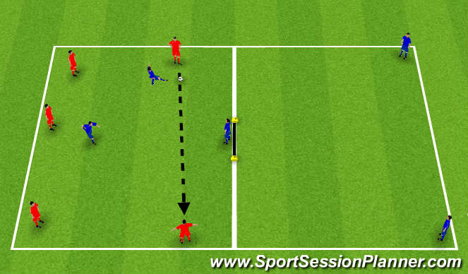 Football/Soccer Session Plan Drill (Colour): Transition Boxes with Central Goal