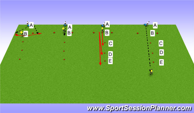 Football/Soccer Session Plan Drill (Colour): Pass/dribble endurance