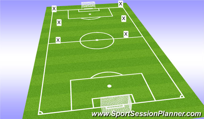 Football/Soccer Session Plan Drill (Colour): set piece defending