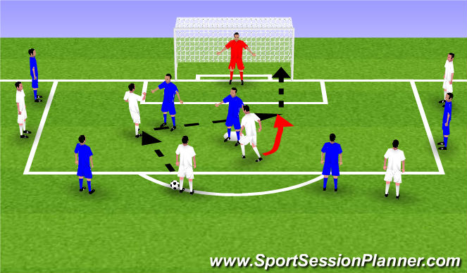 Football/Soccer Session Plan Drill (Colour): 2v2 in 18 yard box