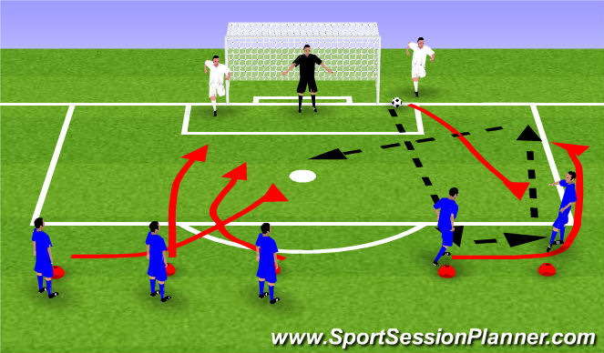 Football/Soccer Session Plan Drill (Colour): 2v1 + cross + finish