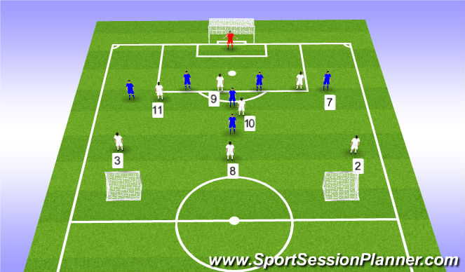 Football/Soccer Session Plan Drill (Colour): 7v7 to counter goals