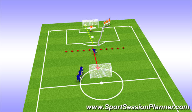 Football/Soccer Session Plan Drill (Colour): Shooting War