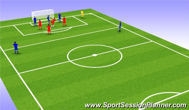 Football/Soccer Session Plan Drill (Colour): Desperation Defending/Attacking