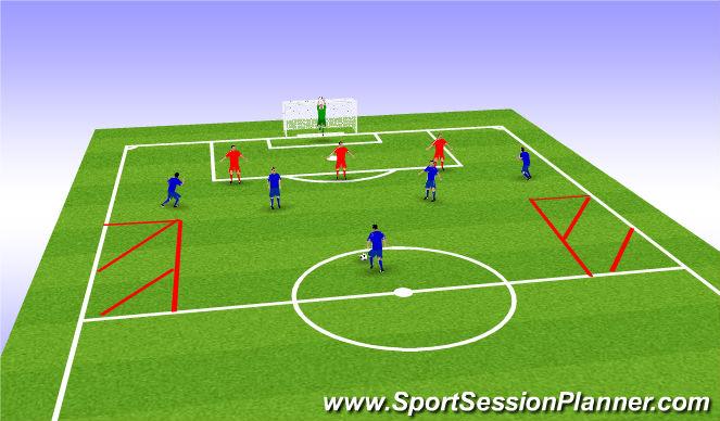Football/Soccer Session Plan Drill (Colour): Defensive Desperation Game Scenario
