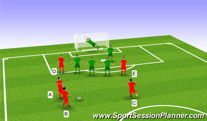 Football/Soccer Session Plan Drill (Colour): Freekicks