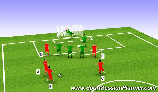 Football/Soccer Session Plan Drill (Colour): Freekicks