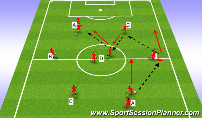 Football/Soccer Session Plan Drill (Colour): The Set Up