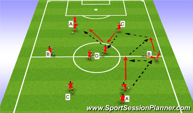 Football/Soccer Session Plan Drill (Colour): 1st progression
