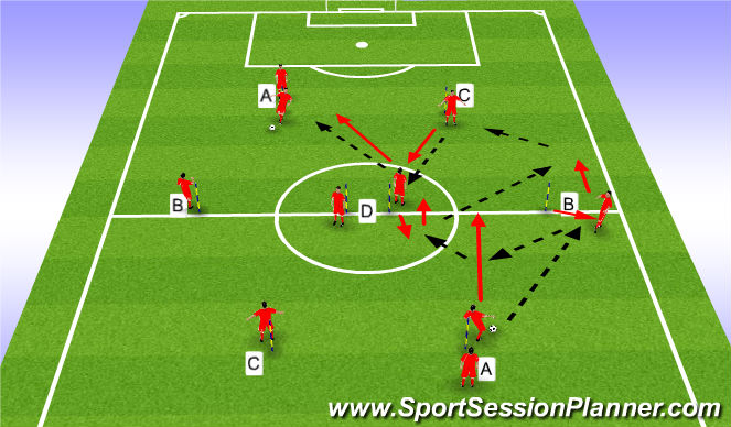 Football/Soccer Session Plan Drill (Colour): 3rd progression