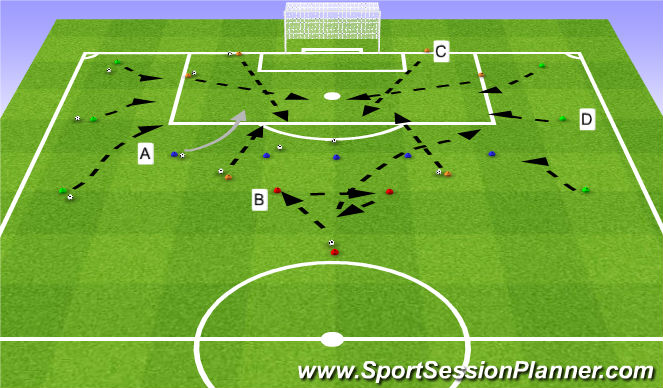 Football/Soccer Session Plan Drill (Colour): Shooting Drills. Ćwiczenia strzeleckie.