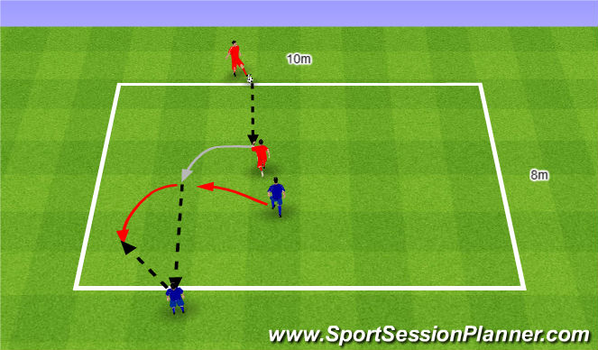 Football/Soccer Session Plan Drill (Colour): Rondo 1v1+2. Dziadek 1v1+2.