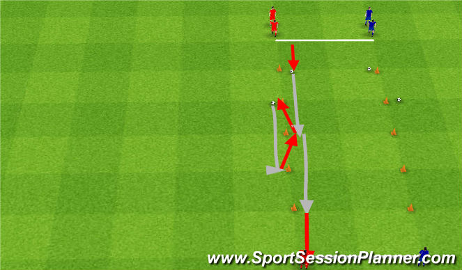 Football/Soccer Session Plan Drill (Colour): Zigzag.