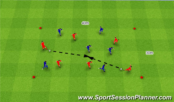 Football/Soccer Session Plan Drill (Colour): Bump ball. Zderzenia się piłek.