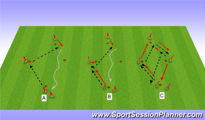 Football/Soccer Session Plan Drill (Colour): Passing Drill - PVH