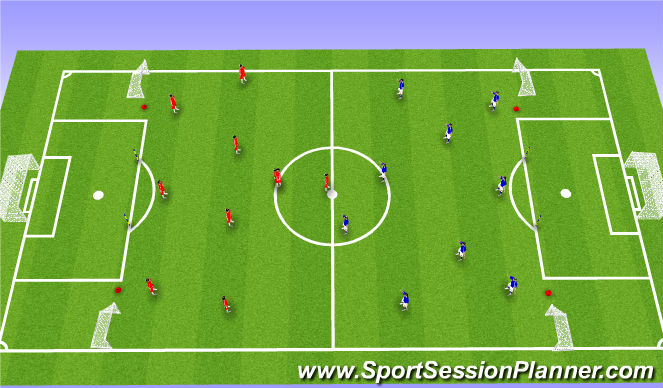 Football/Soccer Session Plan Drill (Colour): SSG - With Mini Goals & Gates