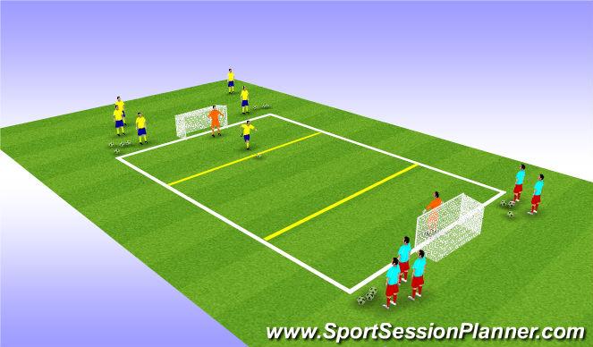 Football/Soccer Session Plan Drill (Colour): Defending 2v1