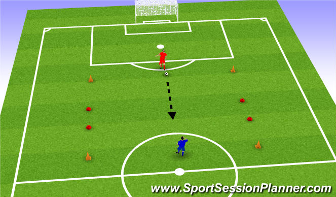 Football/Soccer Session Plan Drill (Colour): Warm Up: One v One Domination