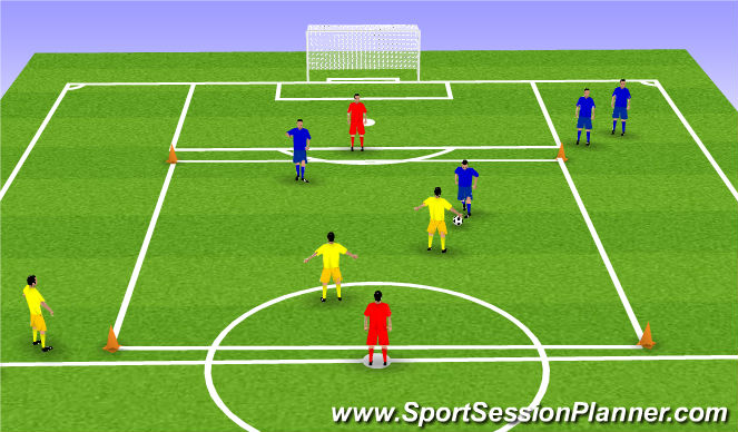 Football/Soccer Session Plan Drill (Colour): Stage 2: How 1v1 relates into 2v2 and 3v3