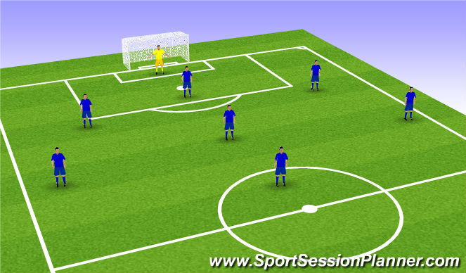 Football/Soccer Session Plan Drill (Colour): Stage 3: Scrimmage