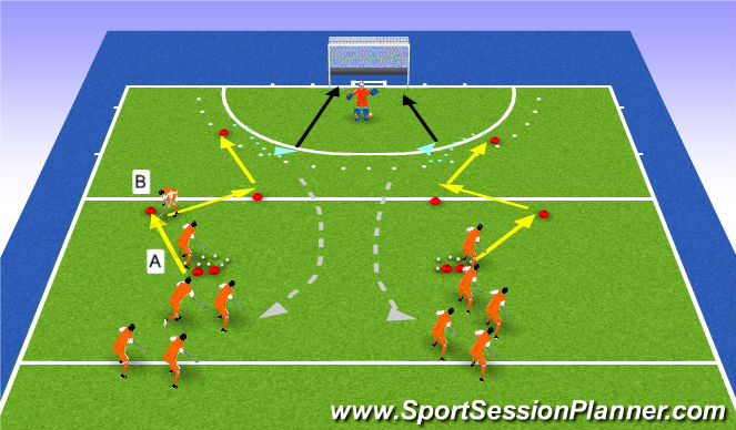 Hockey Session Plan Drill (Colour): warm-up3