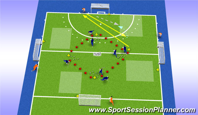 Hockey Session Plan Drill (Colour): kern1:techniek