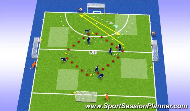 Hockey Session Plan Drill (Colour): kern1:techniek