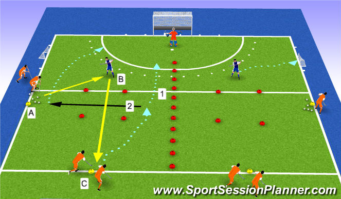 Hockey Session Plan Drill (Colour): kern2: praktijk