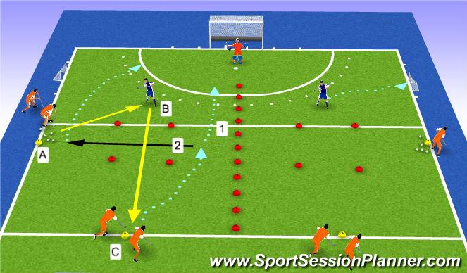 Hockey Session Plan Drill (Colour): kern2: praktijk