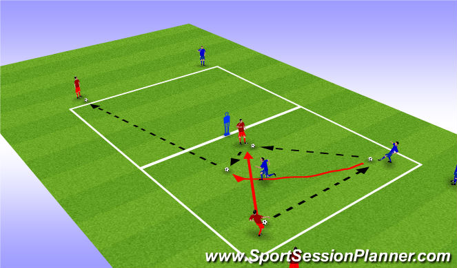 Football/Soccer Session Plan Drill (Colour): Passing & Layoff