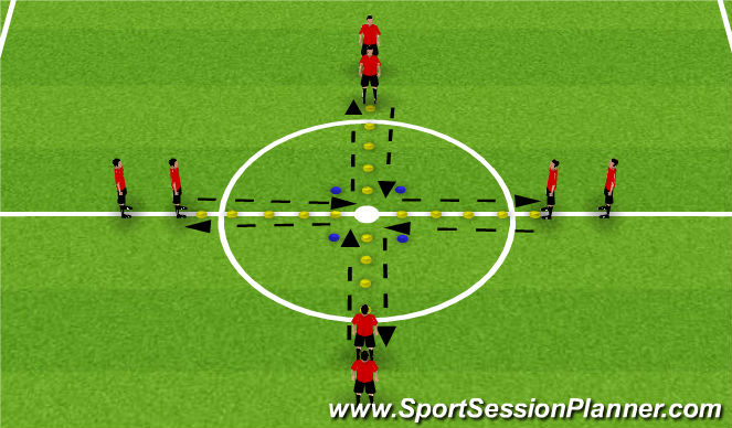 Football/Soccer Session Plan Drill (Colour): Star Warmup
