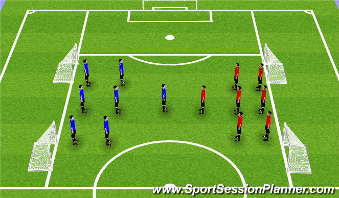 Football/Soccer Session Plan Drill (Colour): SSG Part 2