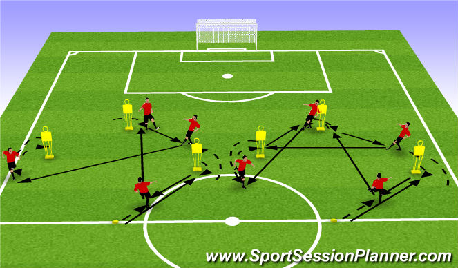 Football/Soccer Session Plan Drill (Colour): Technical Patterns
