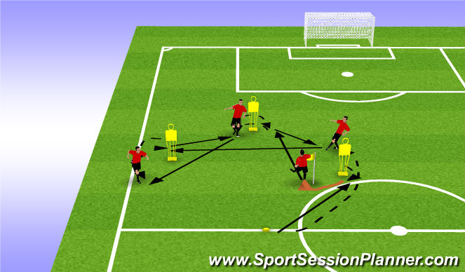 Football/Soccer Session Plan Drill (Colour): Technical Pattern Cont.