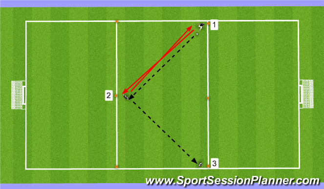 Football/Soccer Session Plan Drill (Colour): Open Hips