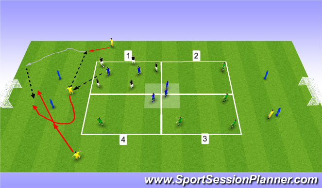 Football/Soccer Session Plan Drill (Colour): Hornets Game with Goals
