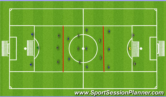 Football/Soccer Session Plan Drill (Colour): 8v8 to goal