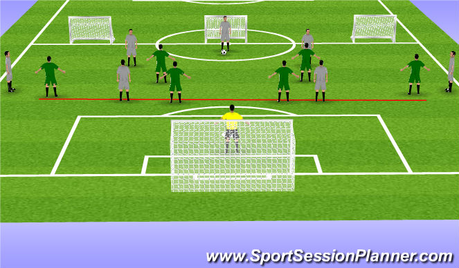 Football/Soccer Session Plan Drill (Colour): 7v6 Numbers Down