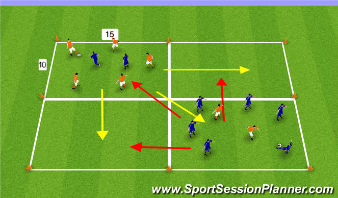 Football/Soccer Session Plan Drill (Colour): Intail Game Progression