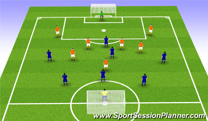 Football/Soccer Session Plan Drill (Colour): Final Game 8 v 8