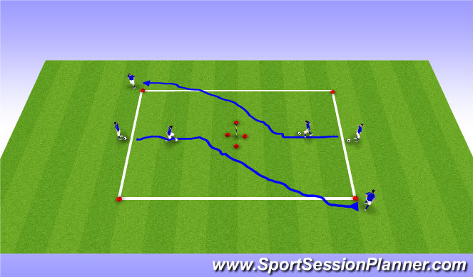 Football/Soccer Session Plan Drill (Colour): Mirror Dribbling Warmup