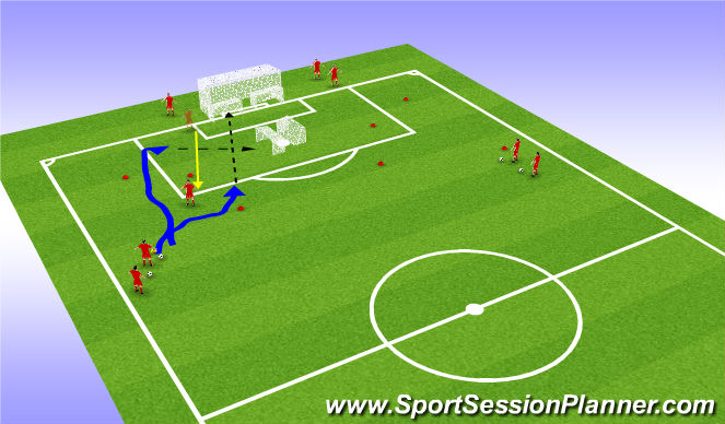 Football/Soccer Session Plan Drill (Colour): 1v1 shoot or cross
