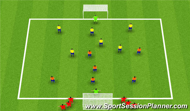 Football/Soccer Session Plan Drill (Colour): 6 v 6 No Restrictions