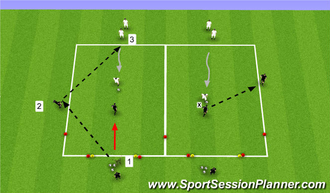 Football/Soccer Session Plan Drill (Colour): 1v1 Defending