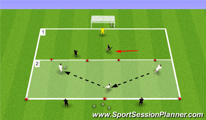 Football/Soccer Session Plan Drill (Colour): 2v3+2 To Goal
