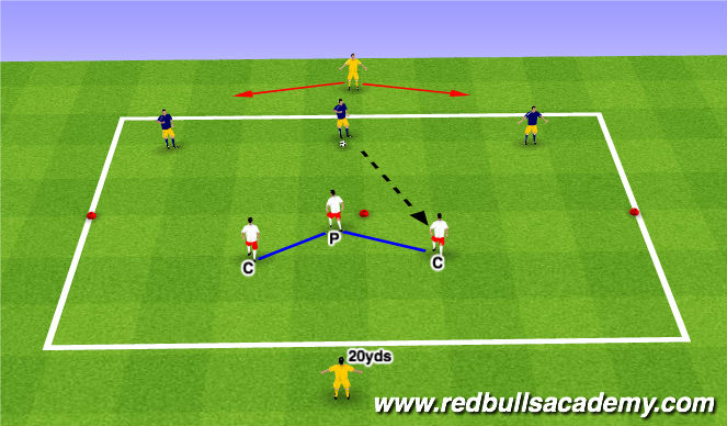 Football/Soccer Session Plan Drill (Colour): 3v3 plus targets