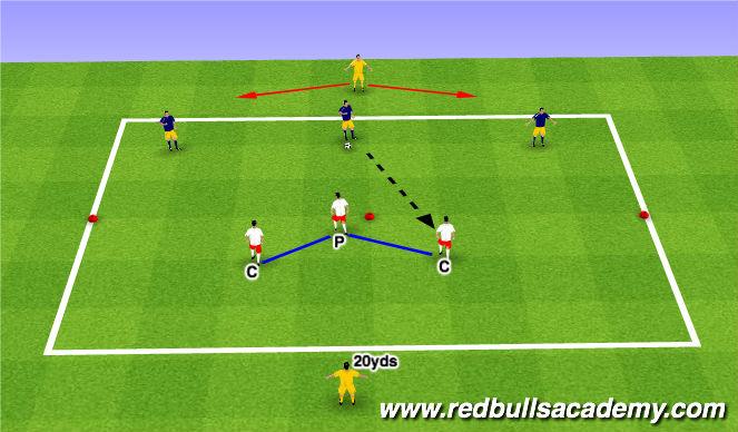 Football/Soccer Session Plan Drill (Colour): 3v3 plus targets