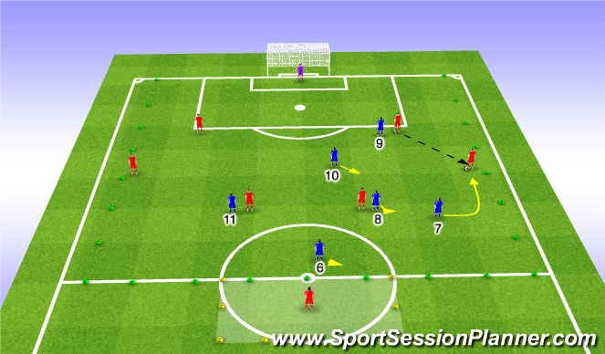 Football/Soccer Session Plan Drill (Colour): Secondary Trigger